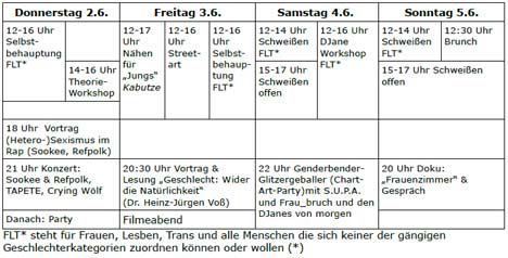 programm gender bender action days