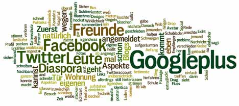 wordcloud klagefall