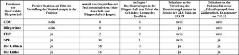 greifswald kommunikation stralsunder 10