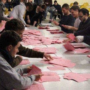 Nach den Gremienwahlen: gemäßigt linke Hegemonie