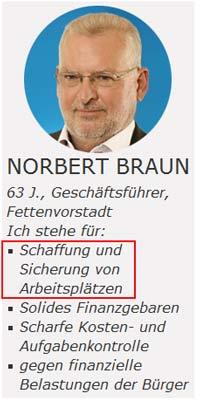 Norbert Braun SPD Greifswald