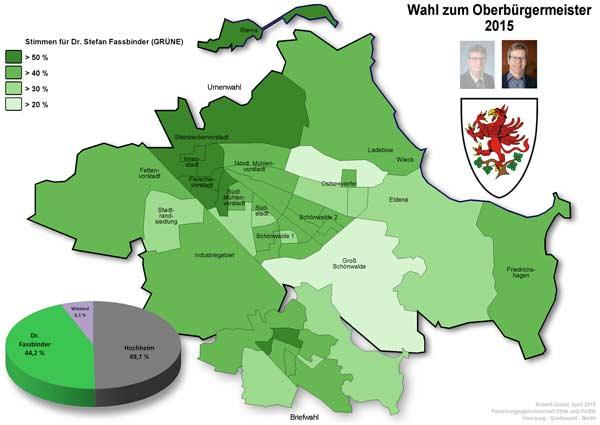 Welche Wahlbezirke hat Stefan Fassbinder gewonnen?