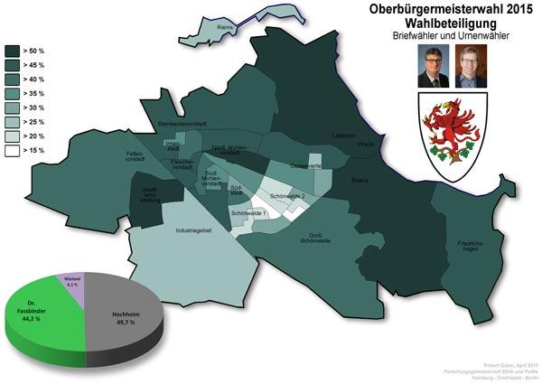 OB-Wahlen Greifswald wahlbeteiligung