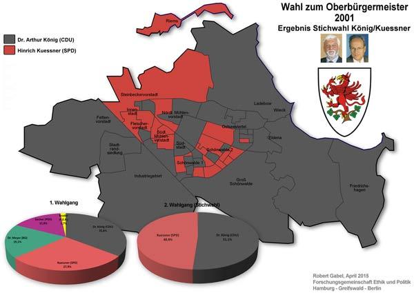 OB-Wahlen greifswald 2001