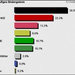 kommunalwahl greifswald